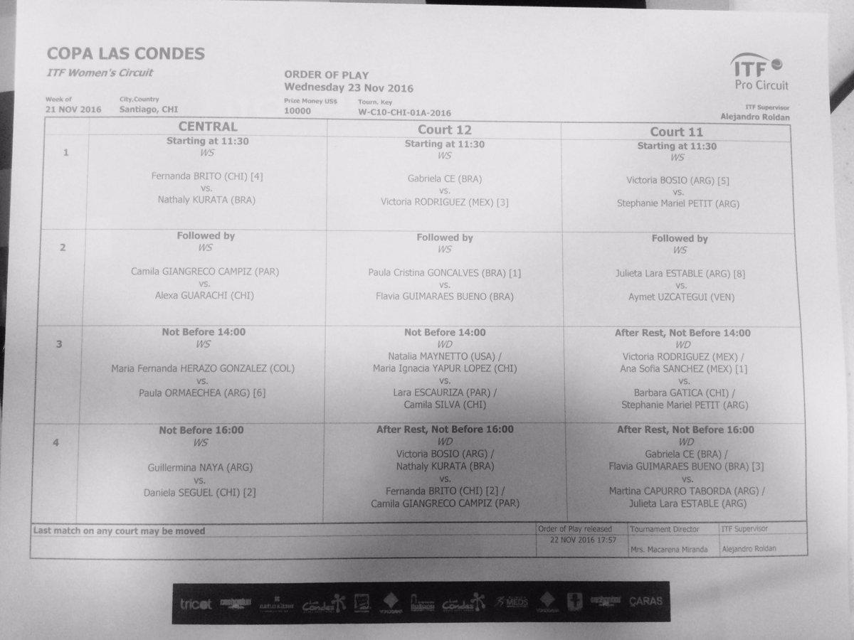 Copa Las Condes Miércoles 23