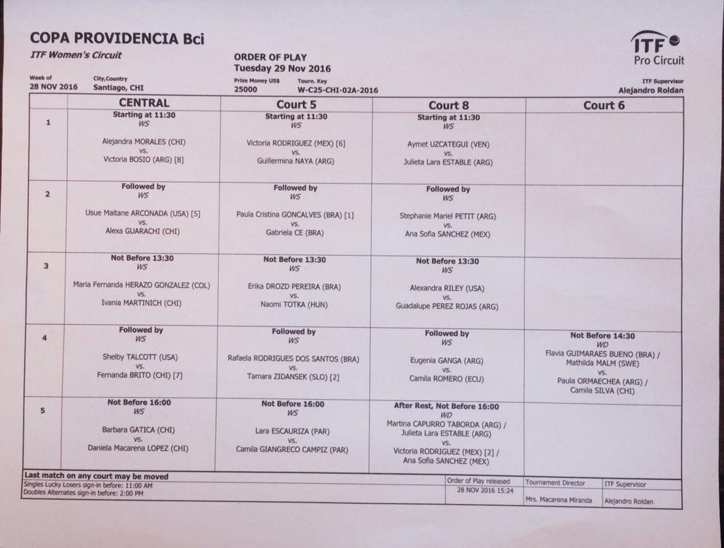 Copa Providencia Martes 29