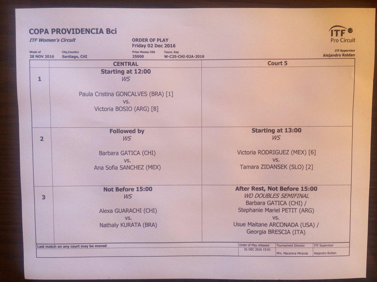 Copa Providencia BCI 2 Diciembre