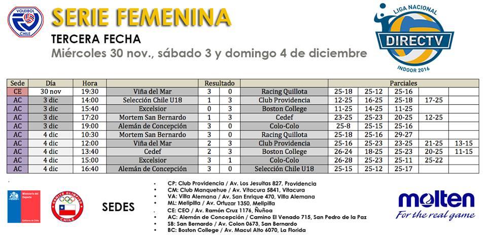 liga-directv-femenina-fecha-3-resultados