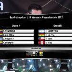 Chile conoció a sus rivales para los Sudamericanos Sub 17 Masculino y Femenino de Básquetbol