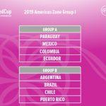 Chile será parte del Grupo B en la Zona I Americana de la Fed Cup