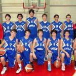 Selección Masculina de Básquetbol Sub-15 viajó al Sudamericano de la categoría en Uruguay