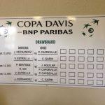 Paul Capdeville abrirá por Chile la serie de Copa Davis ante República Dominicana