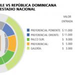 Comenzó la venta de entradas para serie de Copa Davis entre Chile y República Dominicana