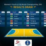 La Roja de Handball conoció sus rivales para el Mundial Juvenil Femenino
