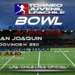 Este sábado se realizará la final juvenil de la Liga Chilena de Fútbol Americano
