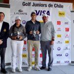 Joaquín Niemann ganó el Campeonato Juvenil de Chile de Golf