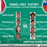 Milos Raonic no será parte del equipo canadiense de Copa Davis ante Chile