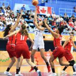 Chile cayó ante Canadá en los cuartos de final del Premundial U18 de Básquetbol Femenino