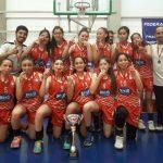 Universitarios se quedó con el título nacional Sub 13 de básquetbol femenino