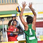 Vicente Droguett y Martín Iglesias cayeron en octavos de final del Mundial U21 de Volleyball Playa